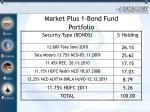 market plus 1 bond fund portfolio