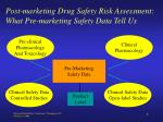 post marketing drug safety risk assessment what pre marketing safety data tell us