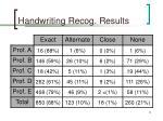 handwriting recog results