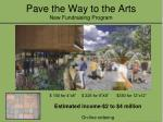 pave the way to the arts new fundraising program