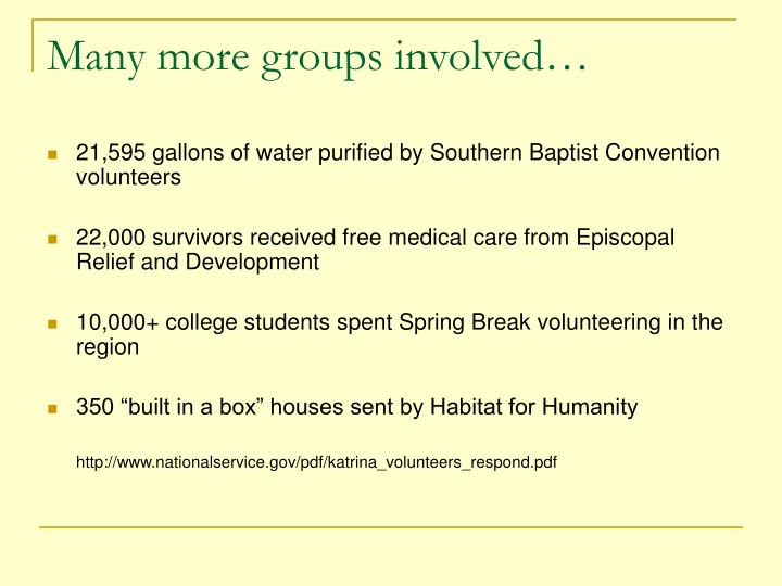 Many more groups involved…