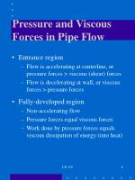 pressure and viscous forces in pipe flow