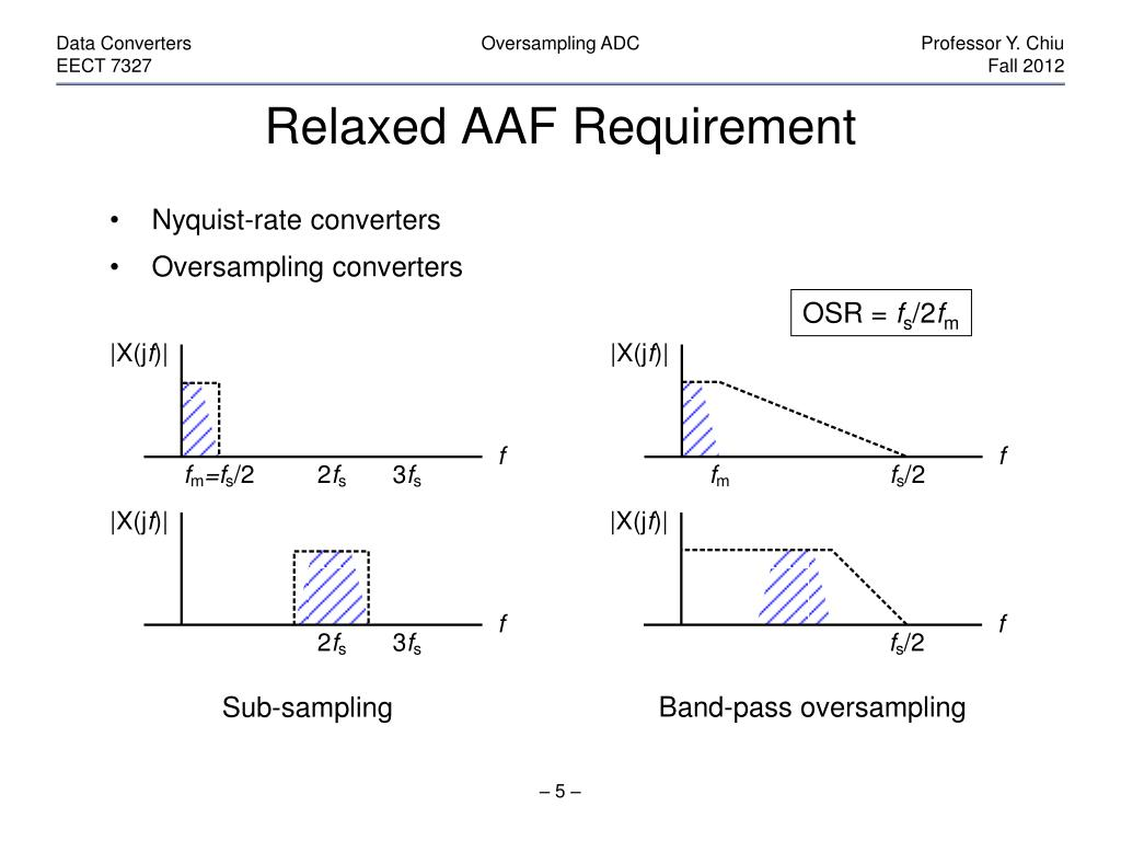 PPT - Oversampling ADC PowerPoint Presentation - ID:1009974
