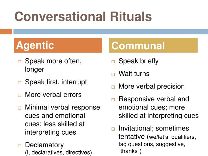 gender communication styles essay Developing style-typing and style-flexing skills can serve as building blocks for millennials' subsequent interpersonal skill development in key areas such as audience analysis, active listening, conflict management and negotiation, and effective team building.