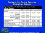 compare the cost of pressure reduction options1