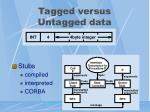 tagged versus untagged data