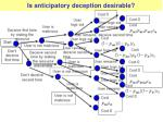 is anticipatory deception desirable