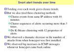 snort alert trends over time
