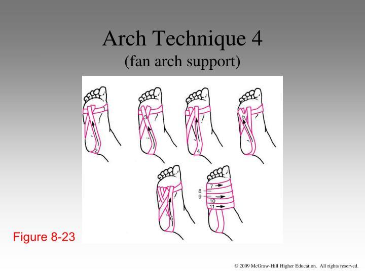 Arch Technique 4