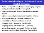 factors contributing to the increased use of english in europe
