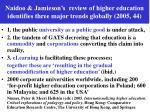 naidoo jamieson s review of higher education identifies three major trends globally 2005 44