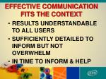 effective communication fits the context