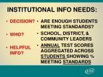 institutional info needs