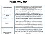 plan mty 904