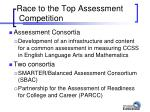 race to the top assessment competition1