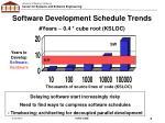 software development schedule trends years 0 4 cube root ksloc