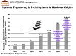 systems engineering is evolving from its hardware origins