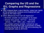 comparing the us and the eu graphs and regressions