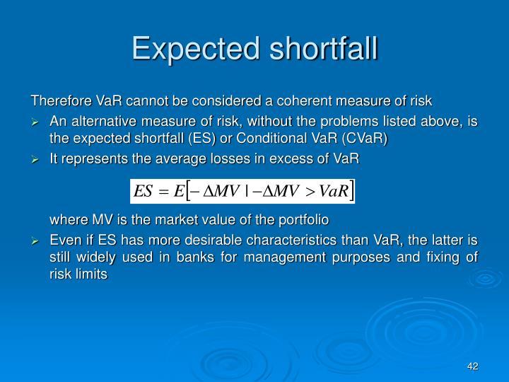 Expected shortfall