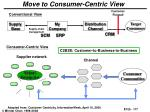 move to consumer centric view