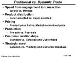 traditional vs dynamic trade128