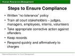 steps to ensure compliance