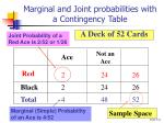 marginal and joint probabilities with a contingency table