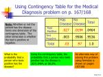 using contingency table for the medical diagnosis problem on p 167 168