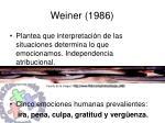 weiner 1986