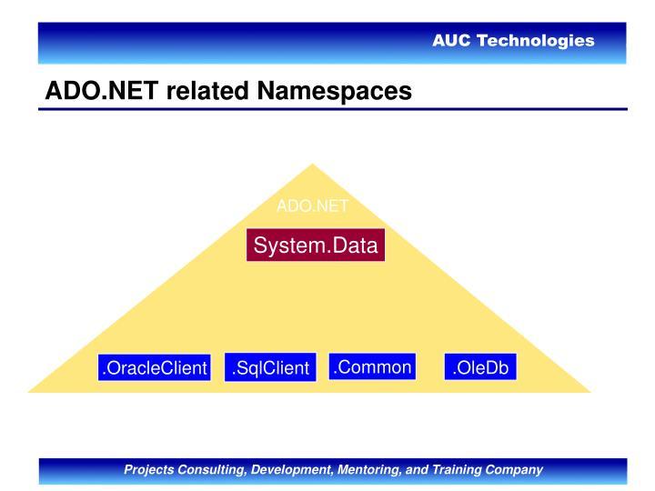 ADO.NET related Namespaces