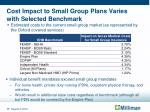 cost impact to small group plans varies with selected benchmark
