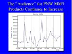 the audience for pnw mm5 products continues to increase