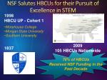 nsf salutes hbcus for their pursuit of excellence in stem