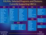 r ras selected programs and divisions currently supporting hbcus