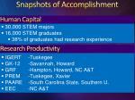 snapshots of accomplishment