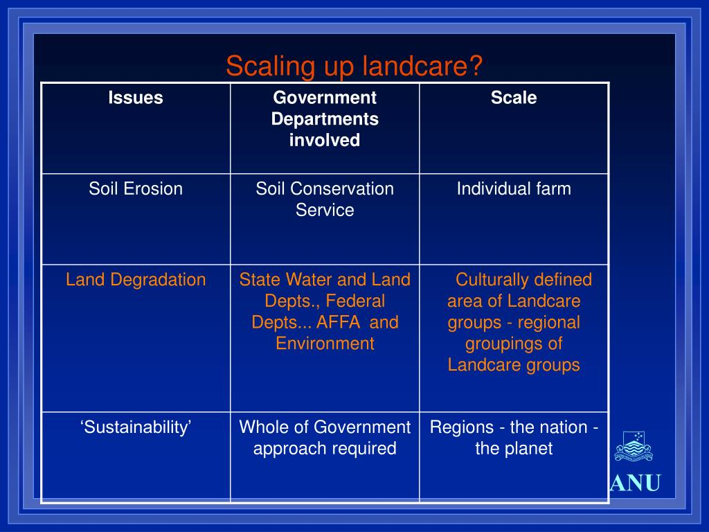 Scaling up landcare?