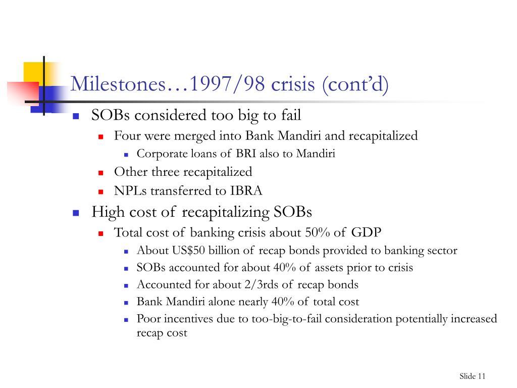 Milestones…1997/98 crisis (cont'd)