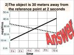 2 the object is 30 meters away from the reference point at 2 seconds