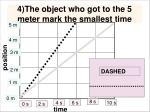 4 the object who got to the 5 meter mark the smallest time1
