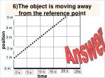 6 the object is moving away from the reference point
