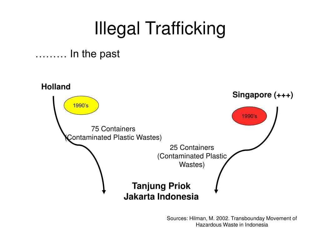 Illegal Trafficking