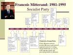 francois mitterand 1981 1995 socialist party
