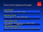 vertical goal alignment example