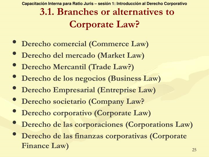3.1. Branches or alternatives to Corporate Law?