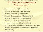 3 1 branches or alternatives to corporate law