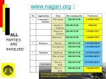 www nagari org13