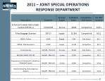 2011 joint special operations response department