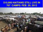 515 000 haitians still live in 707 camps feb 20 2012