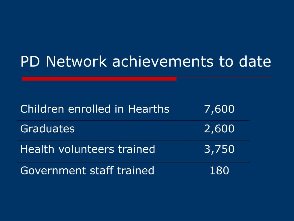 PD Network achievements to date
