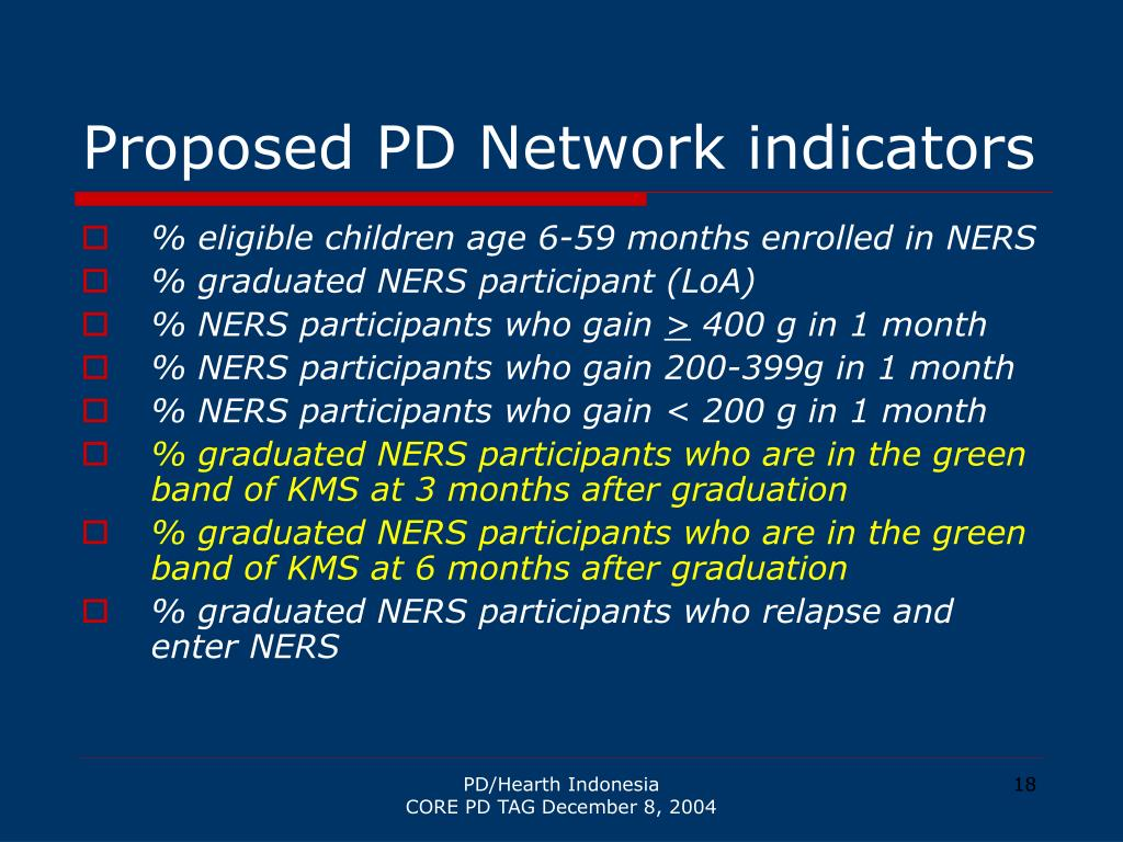 Proposed PD Network indicators
